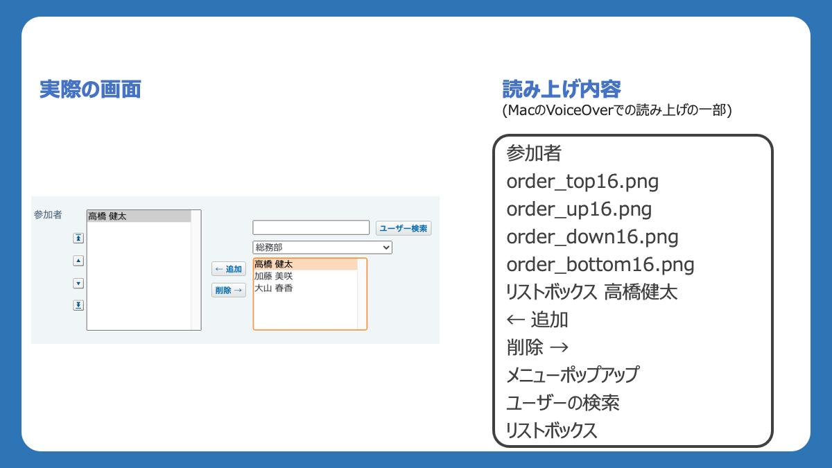 スライド:サイボウズ Officeのスケジュール登録画面にある参加者選択UIの実際の画面の写真と読み上げ内容を並べている